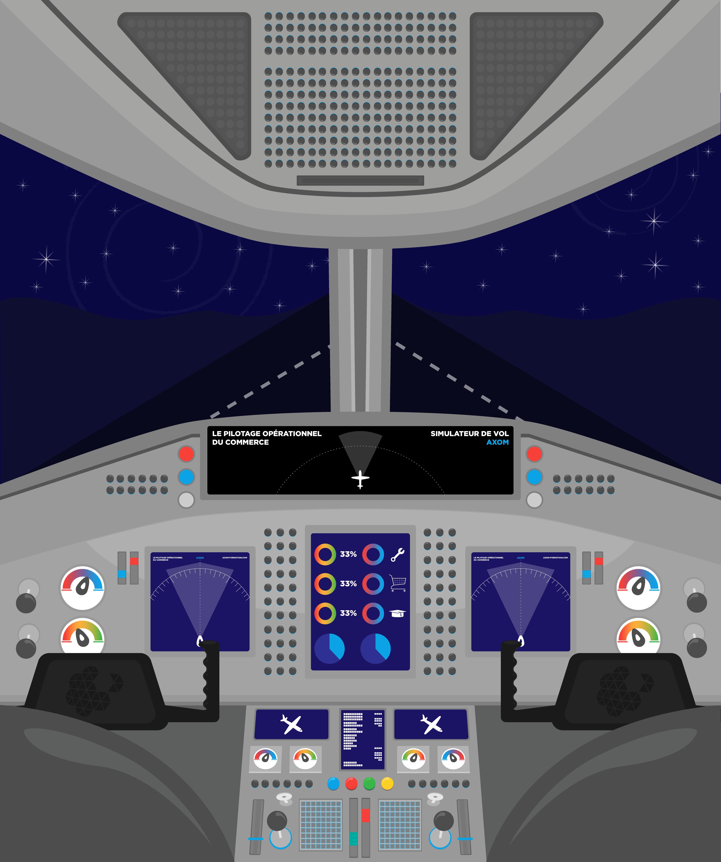 Pilotage opérationnel du commerce